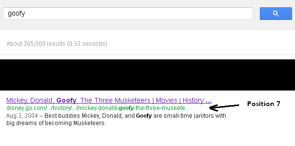 SERP Result for search [goofy] (Only Position 7 Shown) *** click to enlarge ***